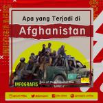 Afghanistan dan Taliban: Awal Mula dan Kondisi Terkini